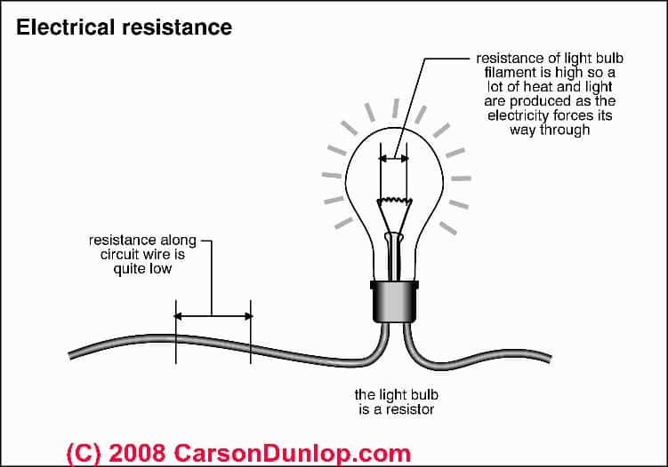 Resistance definition in electronics
