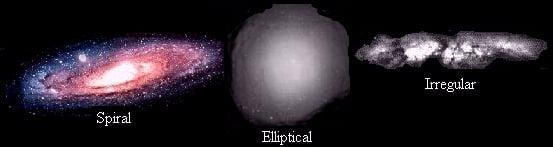 three major classifications of galaxies - photo #49
