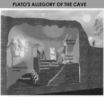 Allegory of the Cave Analysis of The Allegory of the Cave by Plato