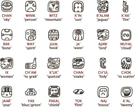 aztec writing system This essay focuses on a hieroglyphic sign that shows a remarkable geographic, temporal and linguistic spread throughout ancient mesoamerica it might seem unusual to treat the main mesoamerican writing systems (olmec, maya, teotihuacan, isthmian, zapotec, mexica-aztec, etc) together in this way,.