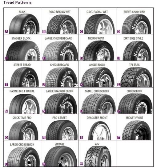 Tread Wear Patterns >> Wheels: Rims, Ratings, Designations, Patterns | Online ...