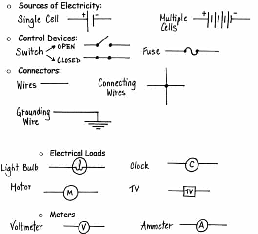 electrical current symbol - photo #14