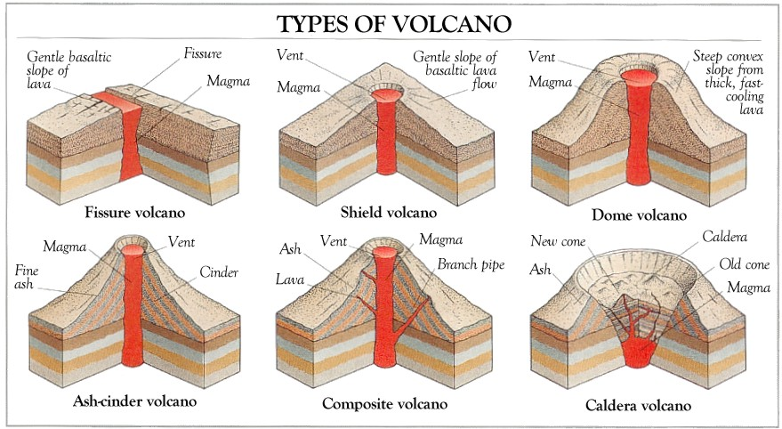to what extent are volcanoes more What's more, a recent study has discovered a volcano beneath the glacier  for scientists to pinpoint the exact location of these volcanoes or the extent of the rift system, because most of the .