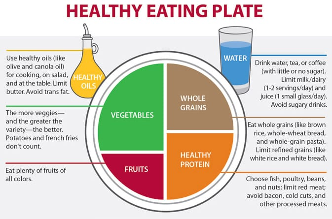 Nutrition-and-Healthy-Eating