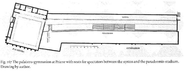 ancient-greek-palaistra-gymnasion
