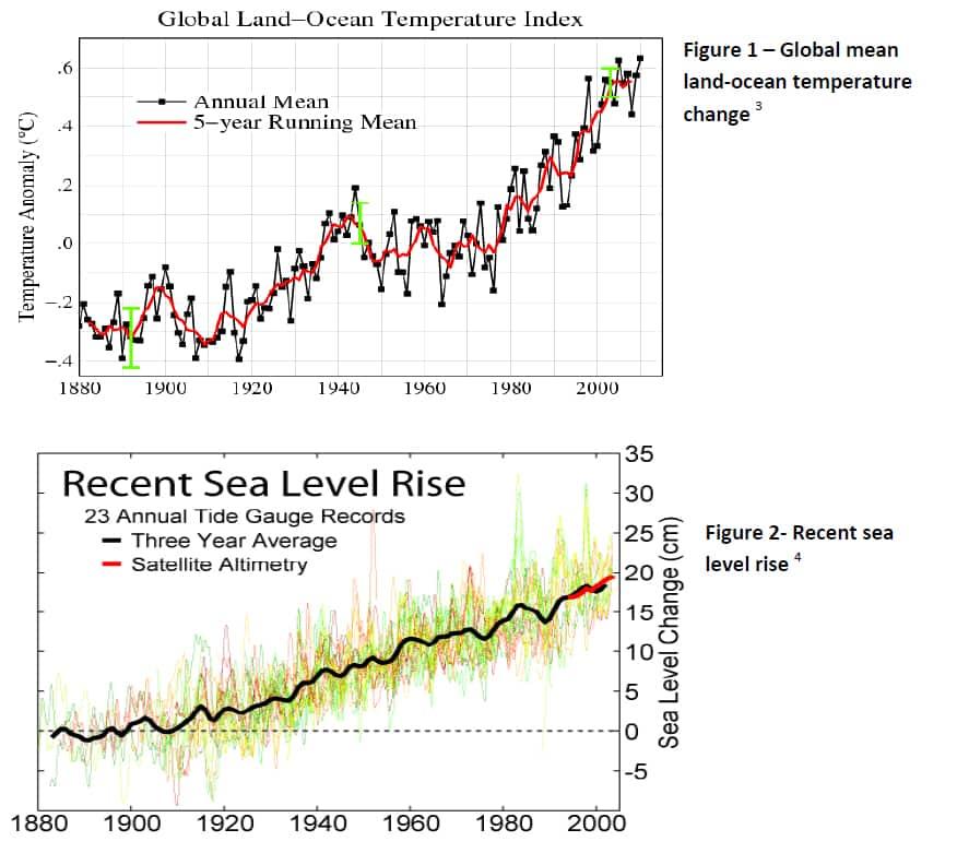 rising sea levels essay